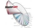 Mastercam được xếp hạng vị trí thứ nhất về số lượng cài đặt trên toàn thế giới